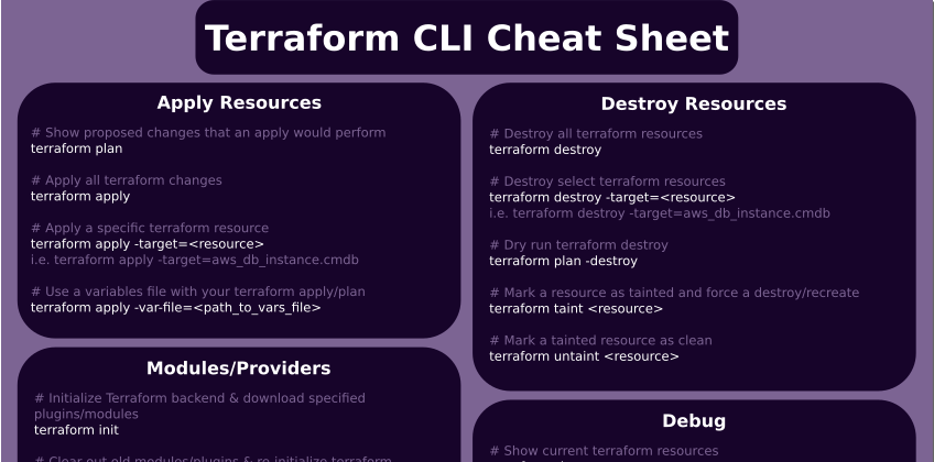 Terraform Cheat Sheet
