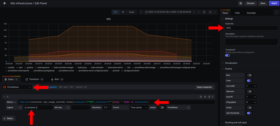 Grafana and Prometheus